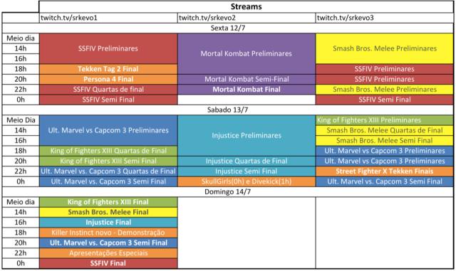 tabela evo 2013